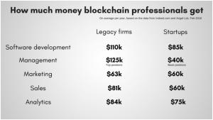 blockchain-salary-report-2