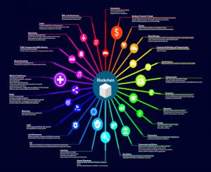 blockchain-testing-3